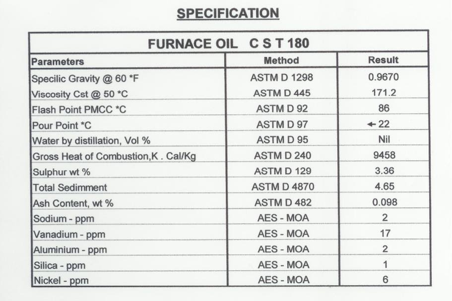 Image Result For Oil Furnace Prices